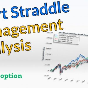 Short Straddle Management: Taking Profits OR Losses (Options Trading Research)