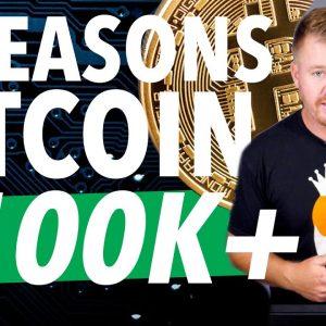 3 REASONS BITCOIN WILL SKYROCKET IN PRICE!