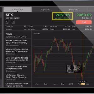 $4,300 Trading Profit on iPad