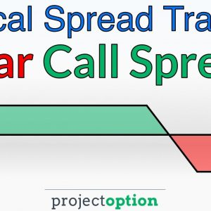 Bear Call Spread Guide | Vertical Spread Option Strategies