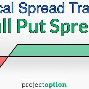 Bull Put Spread Guide | Vertical Spread Option Strategies
