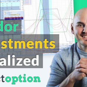 Iron Condor Adjustments Visualized (Reduce Risk & Neutralize Delta)