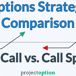 Long Call vs. Call Spread | Options Strategy Comparison