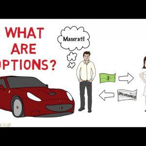 Option Trading Basics - Simplest Explanation