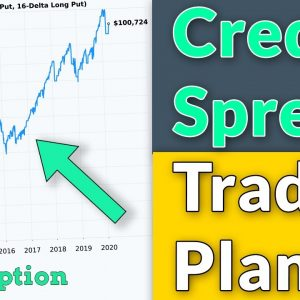 Options Trading With Credit Spreads (FULL Trading Plan w/ Results)