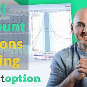Small Account Options Trading (Tips, Strategy & Considerations)