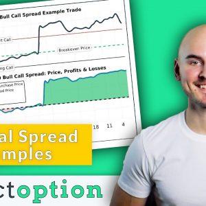Vertical Spread Trade Examples (Profitable & Unprofitable)
