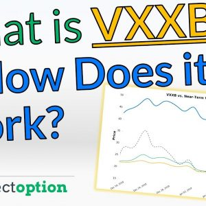 What is VXX/VXXB & How Does it Work? (Volatility Product)
