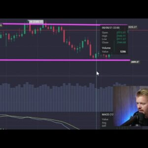 Day Trading Ethereum During This Madness!