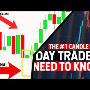 """#1 Candle Stick for Day Trading! """"HAMMER CANDLE"""""""